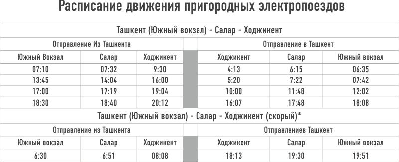 Расписание электрички Ташкент - Ходжикент